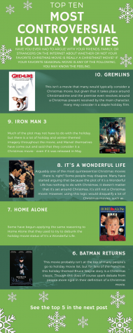 Top Ten Most Controversial Holiday Movies - pt 1
