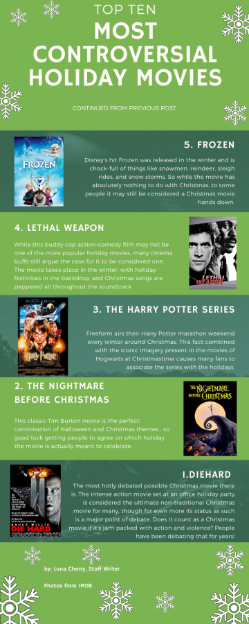 Top Ten Most Controversial Holiday Movies - pt 2